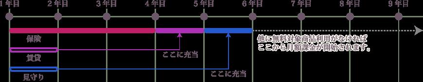 ill_ArimeIllust_Kinou_TeikeiMuryou02